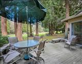 Primary Listing Image for MLS#: 1428801