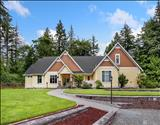 Primary Listing Image for MLS#: 1310621