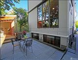 Primary Listing Image for MLS#: 1517571
