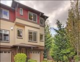 Primary Listing Image for MLS#: 1446987