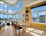 Primary Listing Image for MLS#: 1439989
