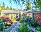 Primary Listing Image for MLS#: 1659716