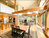 Primary Listing Image for MLS#: 1620024