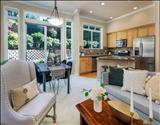 Primary Listing Image for MLS#: 1841730