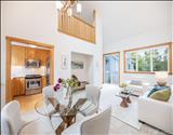 Primary Listing Image for MLS#: 1612139