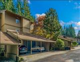 Primary Listing Image for MLS#: 1680354